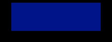 logo icos sensores